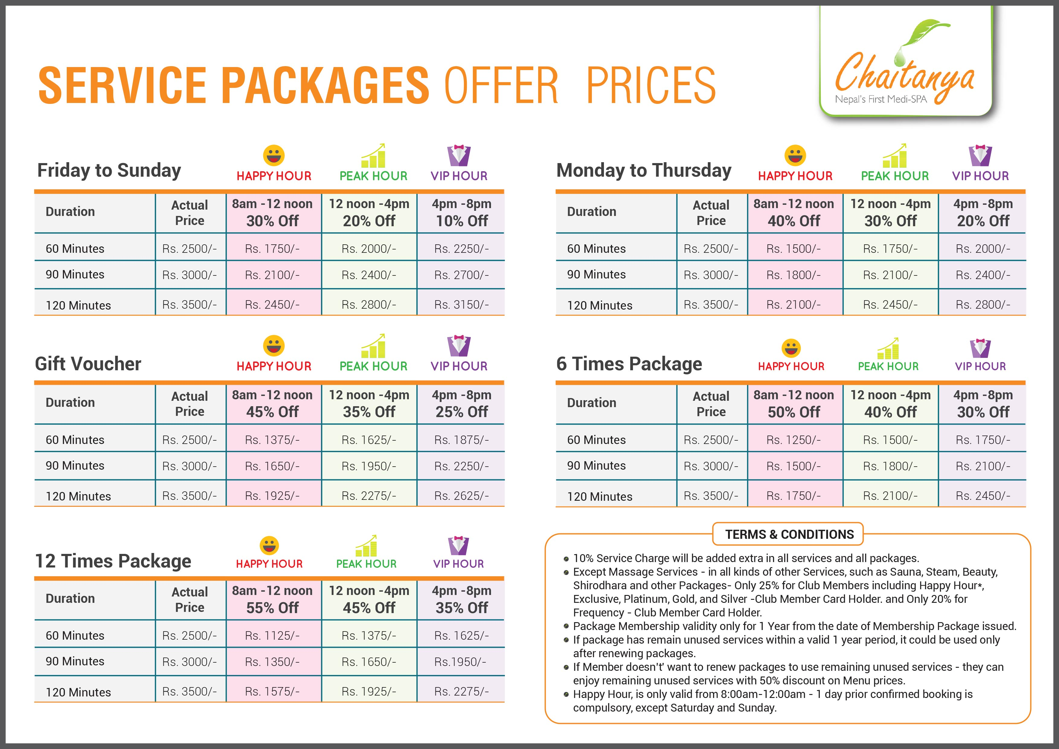 Service Package Offer Price